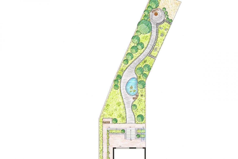 Schattengarten-Planung